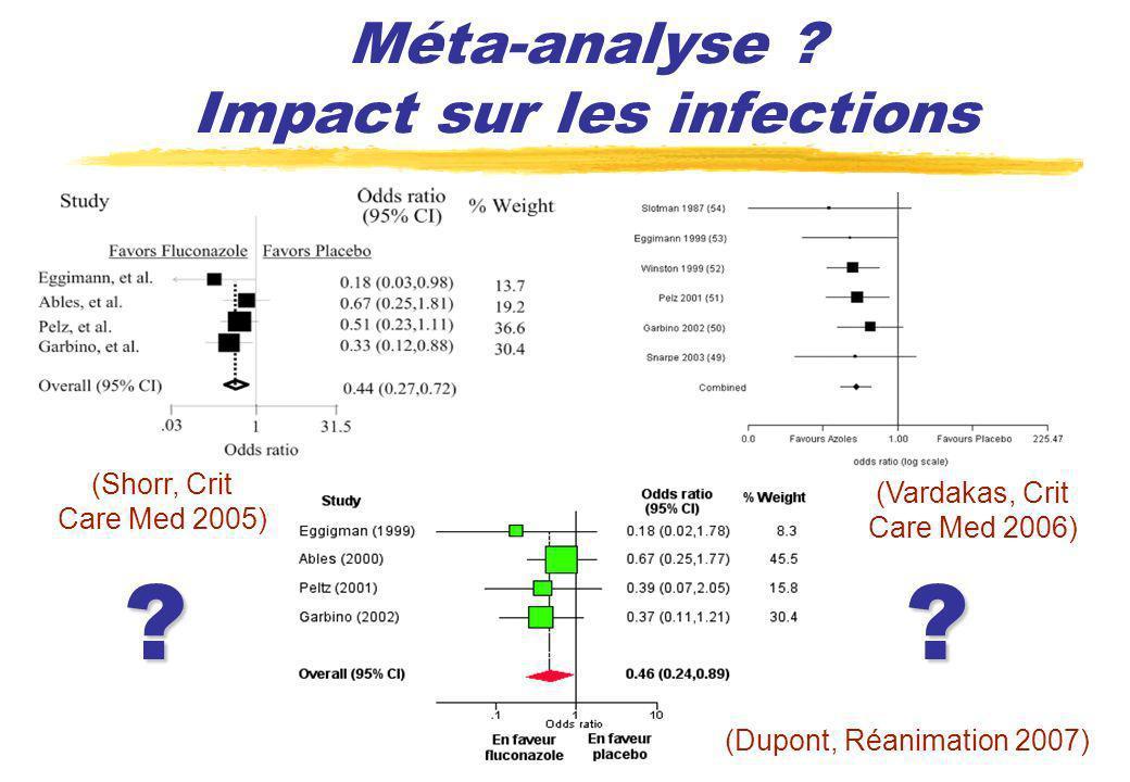 Méta-analyse Impact sur les infections