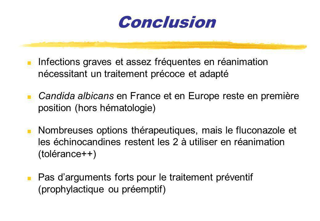 Conclusion Infections graves et assez fréquentes en réanimation nécessitant un traitement précoce et adapté.