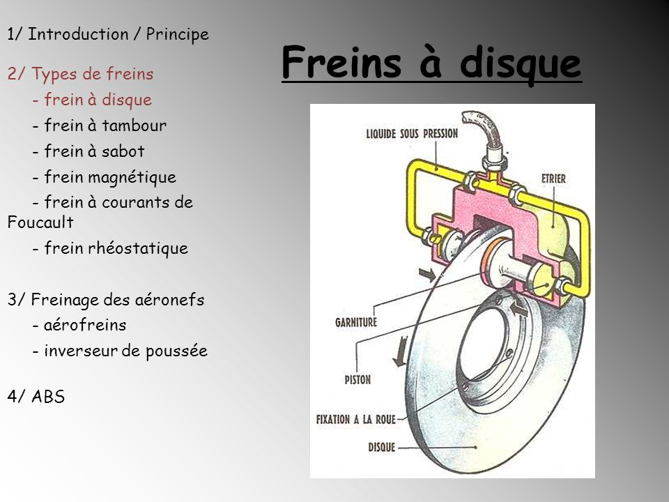 Freins à disque 1/ Introduction / Principe 2/ Types de freins
