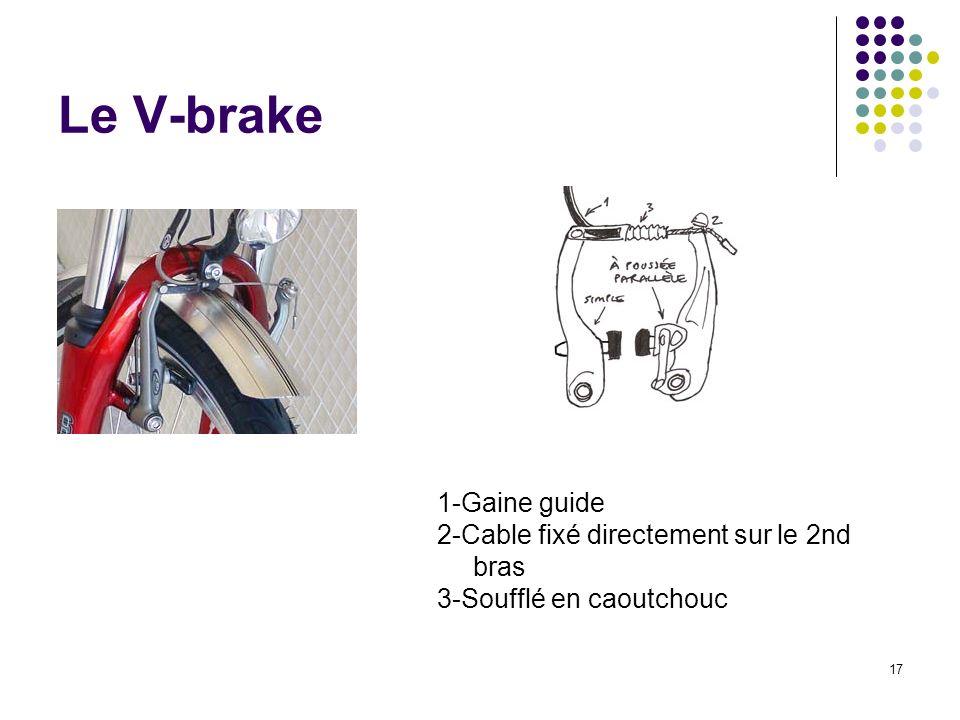 Le V-brake 1-Gaine guide 2-Cable fixé directement sur le 2nd bras