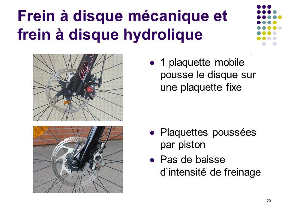 Frein à disque mécanique et frein à disque hydrolique
