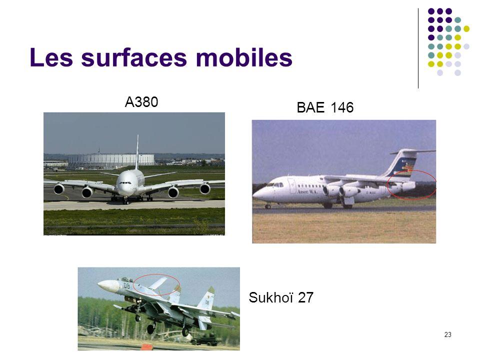 Les surfaces mobiles BAE 146 Sukhoï 27 A380