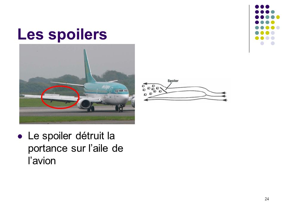 Les spoilers Le spoiler détruit la portance sur l'aile de l'avion