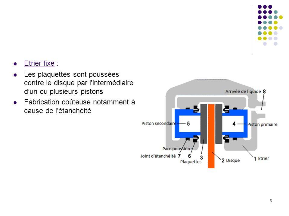Etrier fixe : Les plaquettes sont poussées contre le disque par l intermédiaire d'un ou plusieurs pistons.