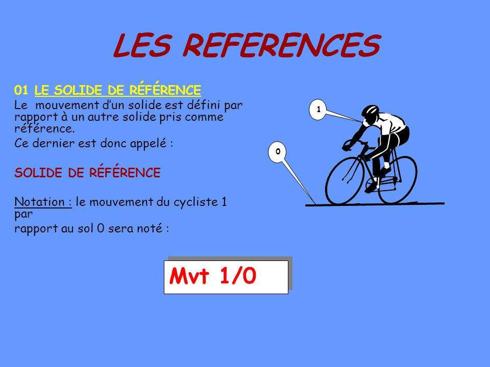 LES REFERENCES Mvt 1/0 01 LE SOLIDE DE RÉFÉRENCE
