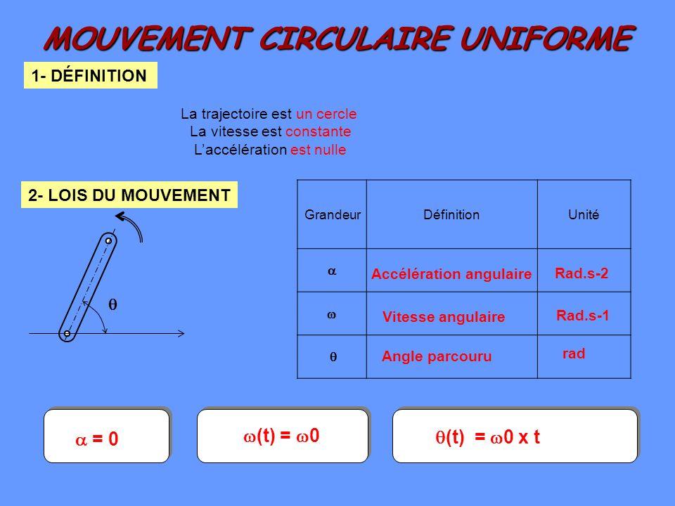 MOUVEMENT CIRCULAIRE UNIFORME