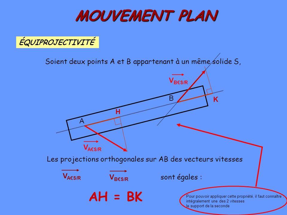 MOUVEMENT PLAN AH = BK ÉQUIPROJECTIVITÉ