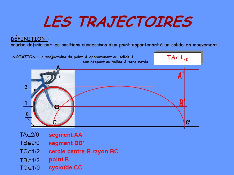 LES TRAJECTOIRES A B TA1/2 TA2/0 segment AA' TB2/0 segment BB'