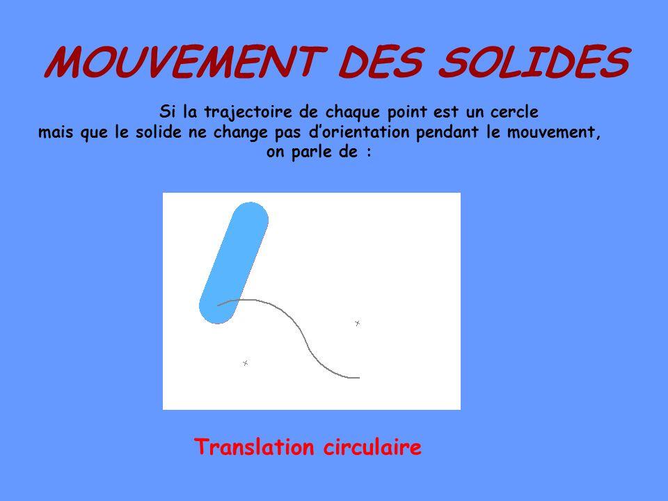 MOUVEMENT DES SOLIDES Translation circulaire