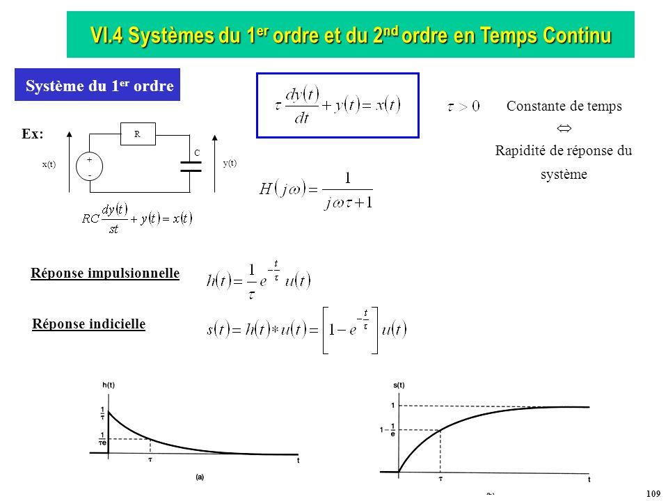 VI.4 Systèmes du 1er ordre et du 2nd ordre en Temps Continu