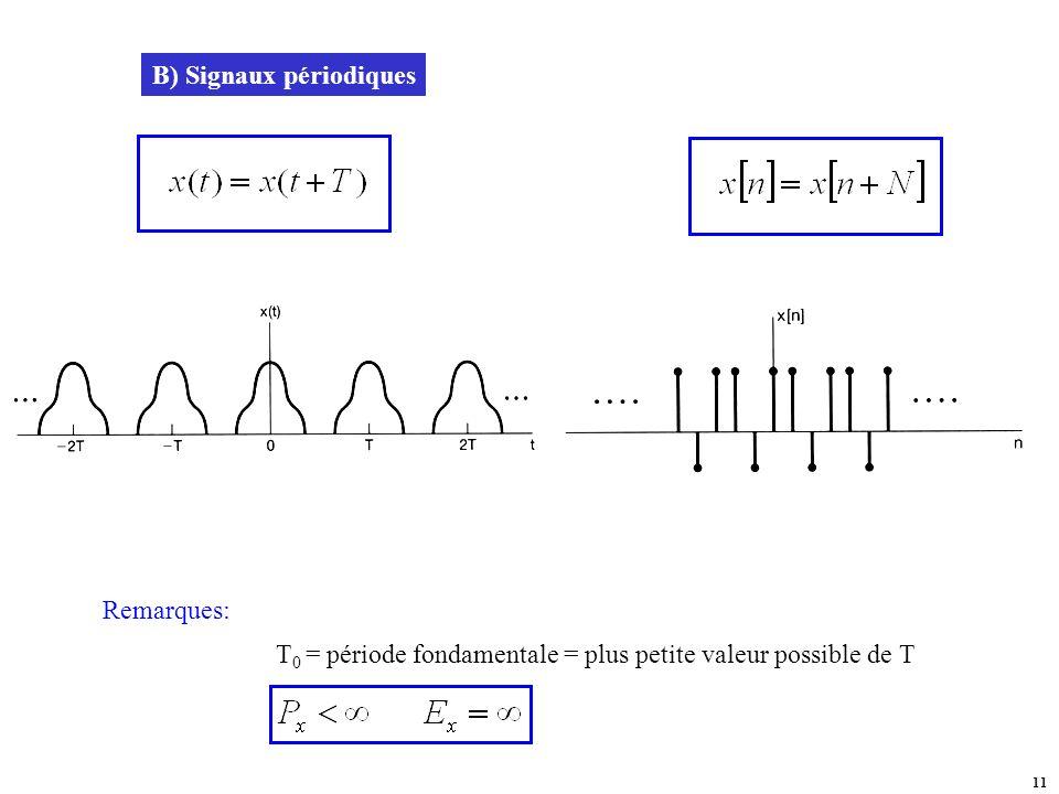 B) Signaux périodiques