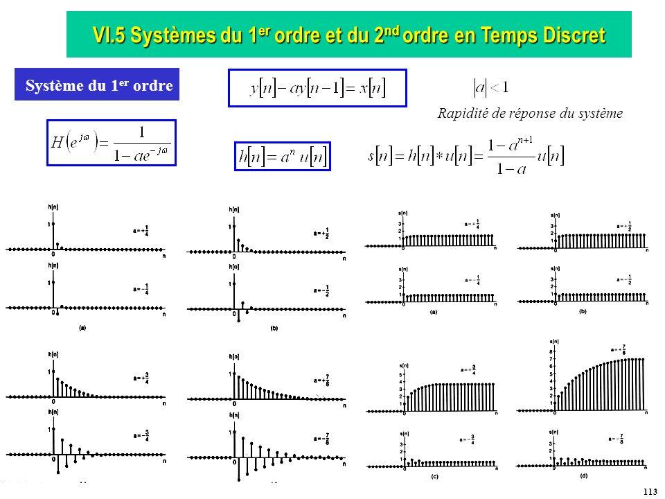 VI.5 Systèmes du 1er ordre et du 2nd ordre en Temps Discret