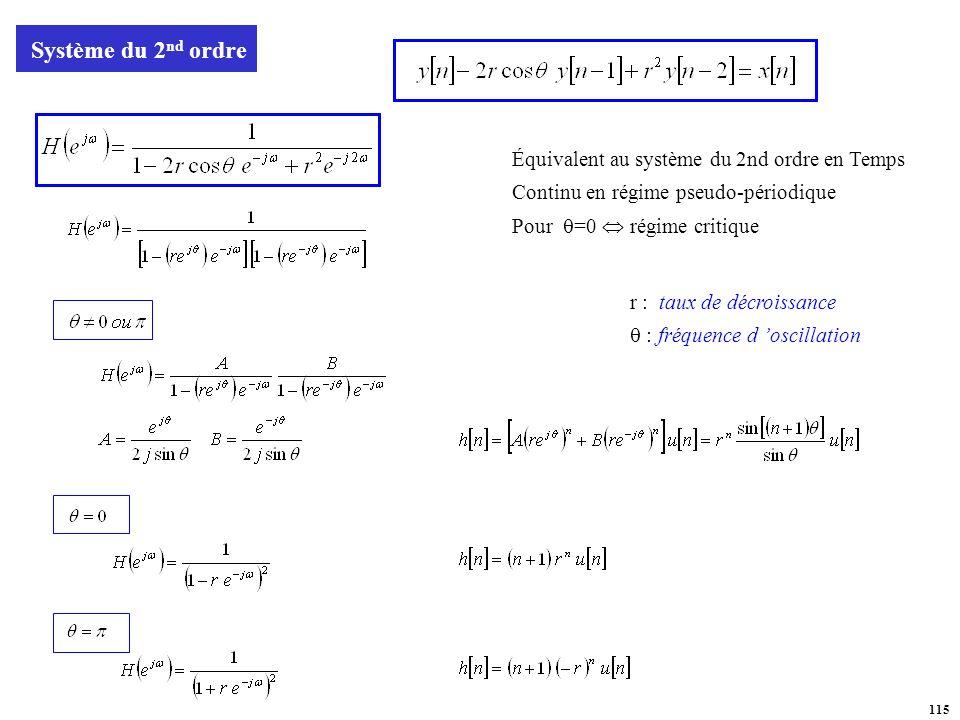 Système du 2nd ordre Équivalent au système du 2nd ordre en Temps Continu en régime pseudo-périodique.