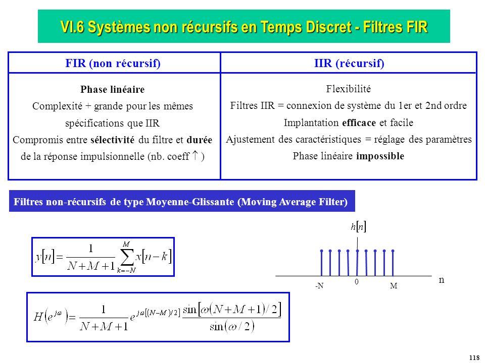VI.6 Systèmes non récursifs en Temps Discret - Filtres FIR