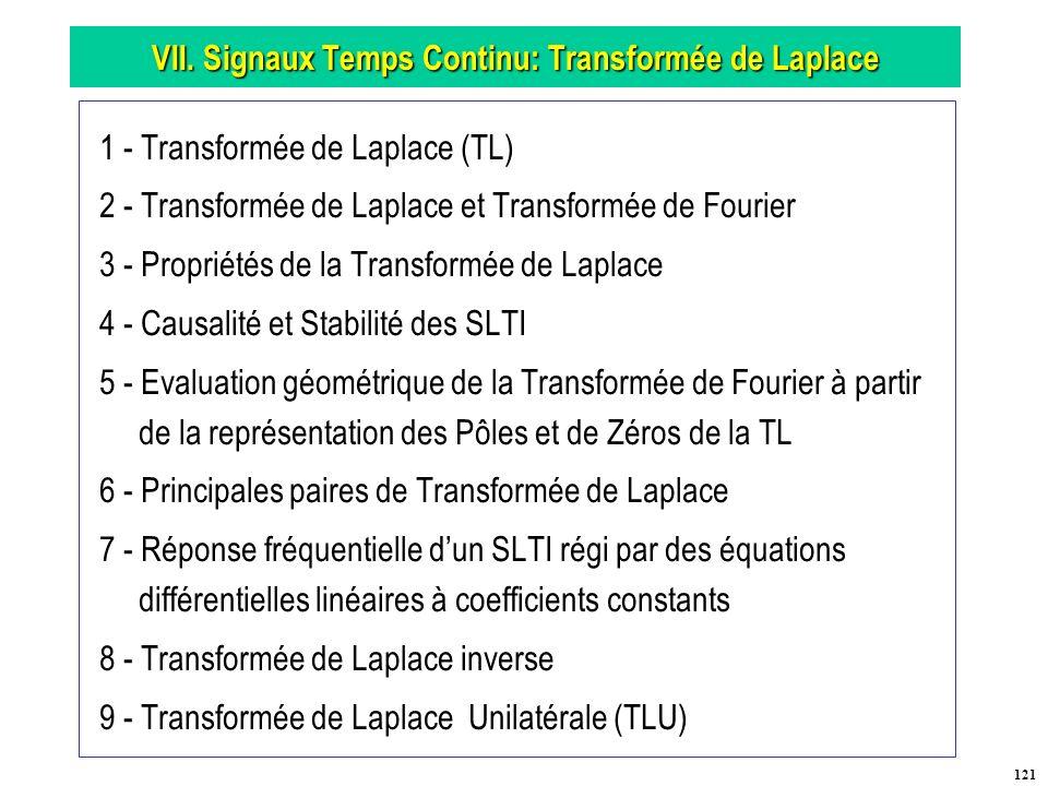 VII. Signaux Temps Continu: Transformée de Laplace