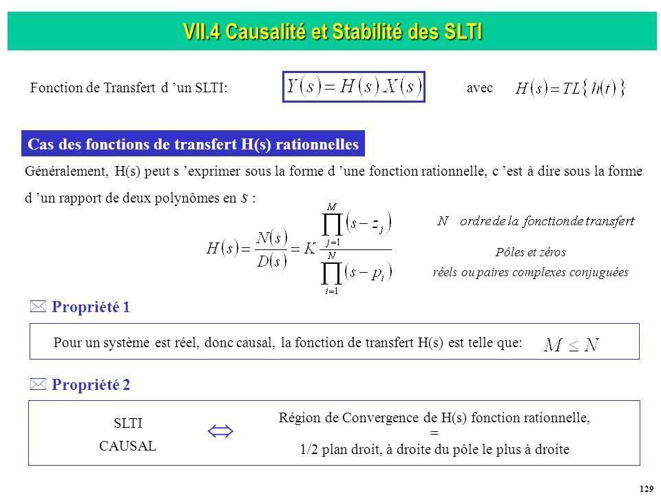 VII.4 Causalité et Stabilité des SLTI