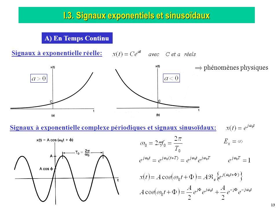 I.3. Signaux exponentiels et sinusoïdaux