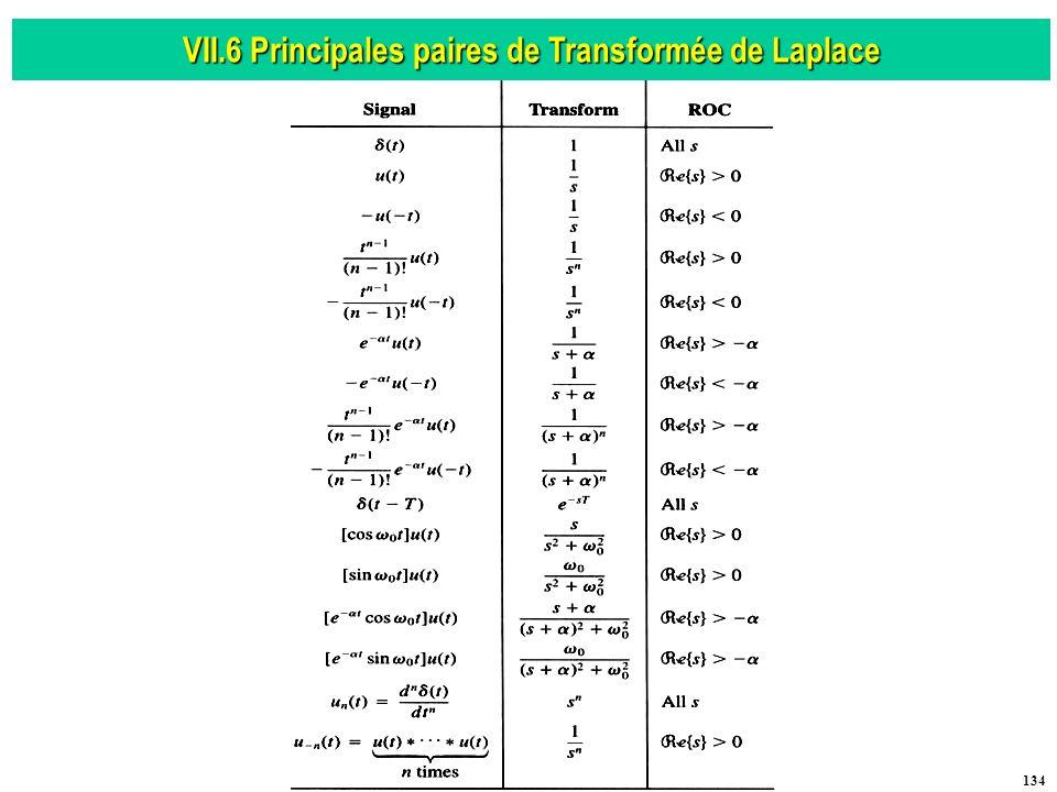 VII.6 Principales paires de Transformée de Laplace
