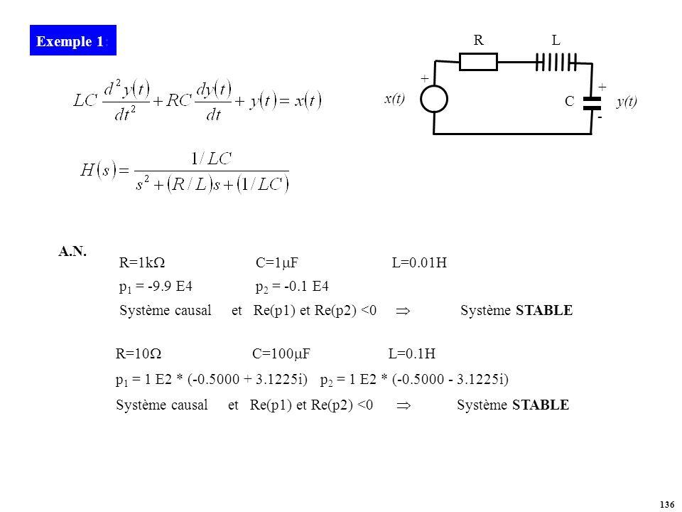 lllllll Exemple 1: R L x(t) y(t) C + - A.N. R=1k C=1F L=0.01H