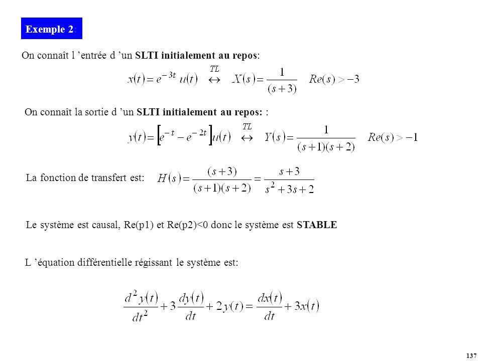 Exemple 2: On connaît l 'entrée d 'un SLTI initialement au repos: On connaît la sortie d 'un SLTI initialement au repos: :