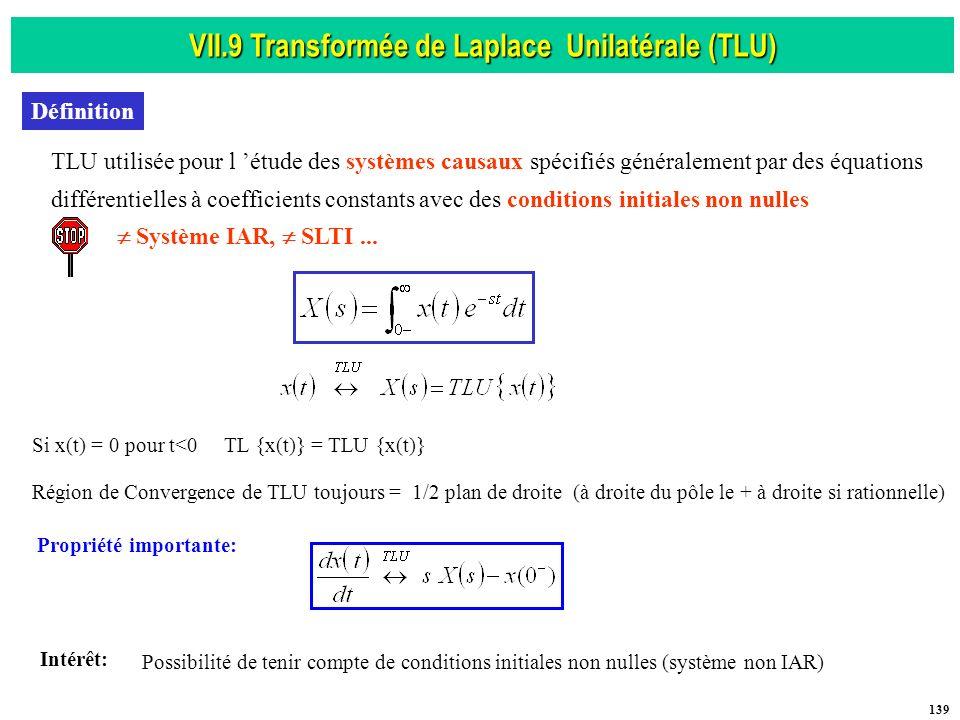 VII.9 Transformée de Laplace Unilatérale (TLU) Propriété importante: