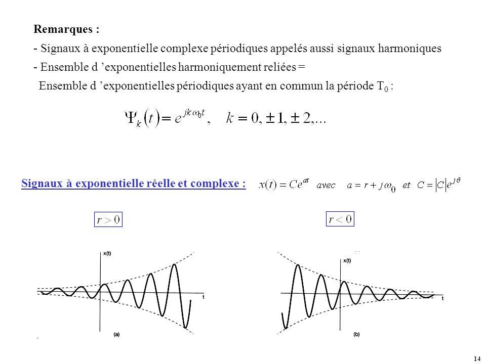 Remarques : - Signaux à exponentielle complexe périodiques appelés aussi signaux harmoniques. - Ensemble d 'exponentielles harmoniquement reliées =