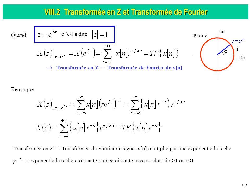 VIII.2 Transformée en Z et Transformée de Fourier