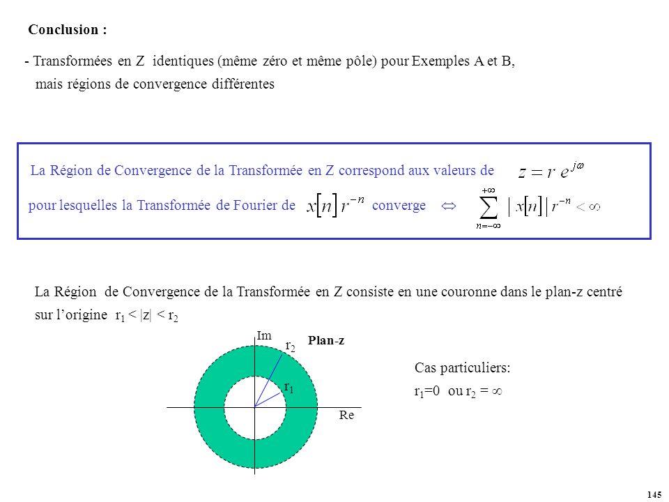 pour lesquelles la Transformée de Fourier de converge 