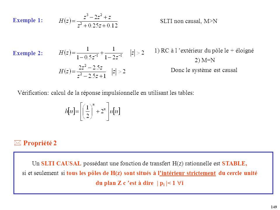 Propriété 2 Exemple 1: SLTI non causal, M>N