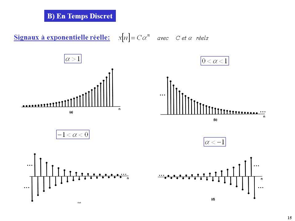 B) En Temps Discret Signaux à exponentielle réelle: