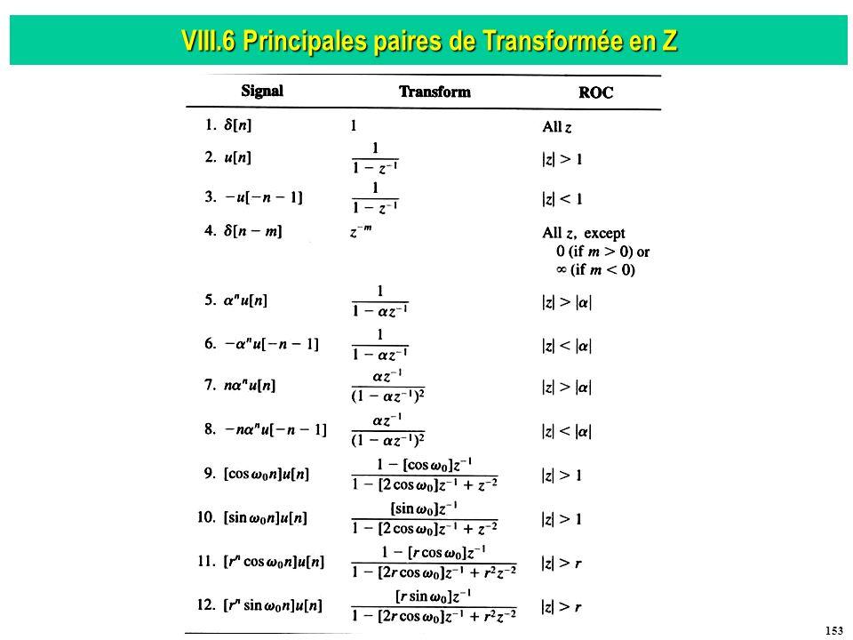 VIII.6 Principales paires de Transformée en Z