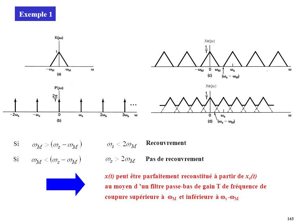 x(t) peut être parfaitement reconstitué à partir de xe(t)