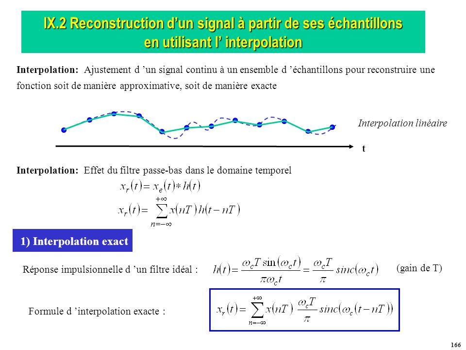 IX.2 Reconstruction d'un signal à partir de ses échantillons en utilisant l' interpolation
