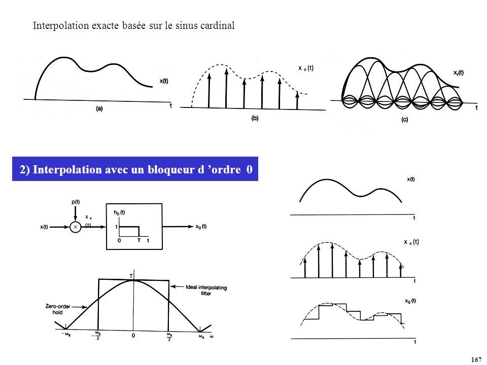 2) Interpolation avec un bloqueur d 'ordre 0
