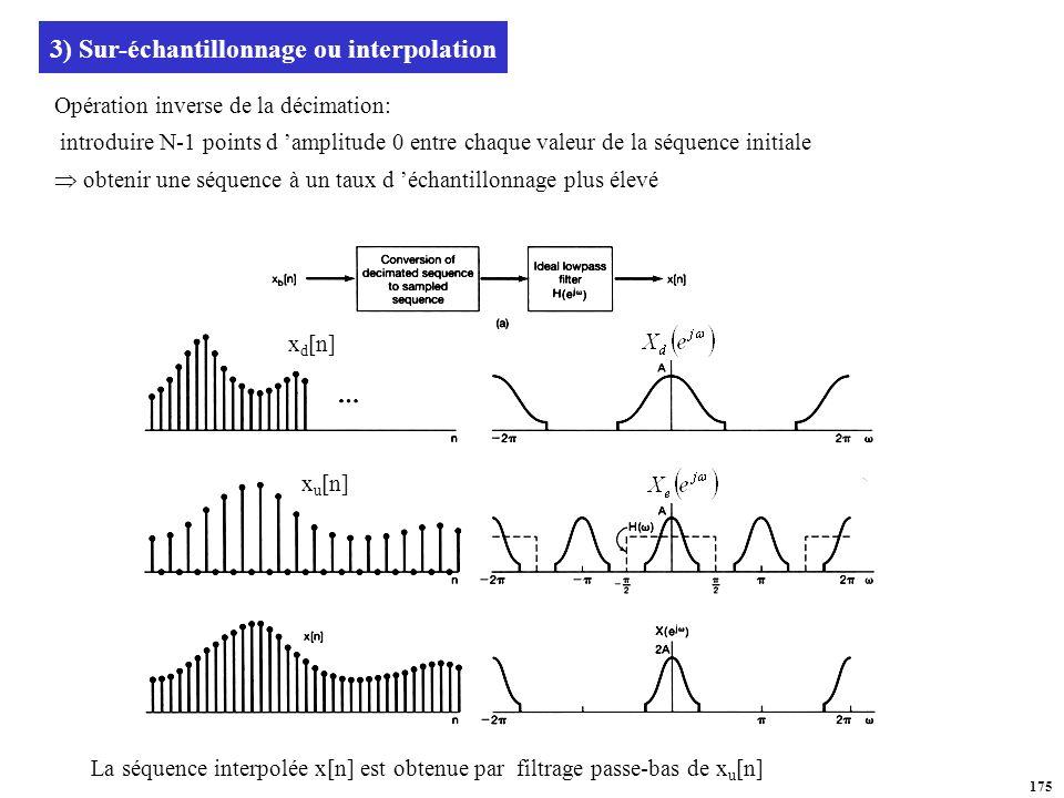 3) Sur-échantillonnage ou interpolation