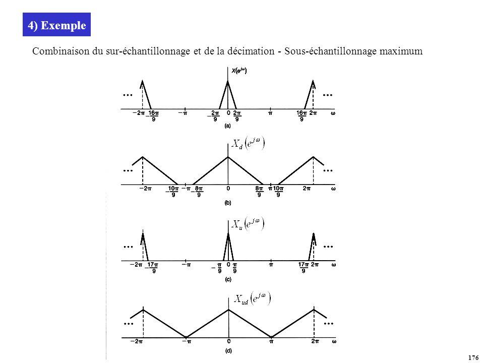 4) Exemple Combinaison du sur-échantillonnage et de la décimation - Sous-échantillonnage maximum