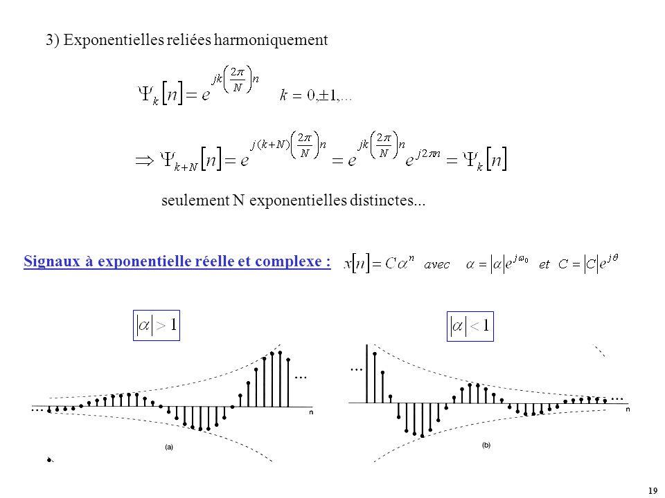 seulement N exponentielles distinctes...