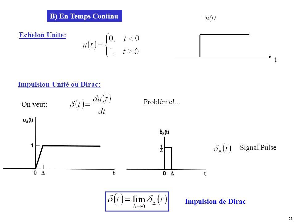 Impulsion Unité ou Dirac: