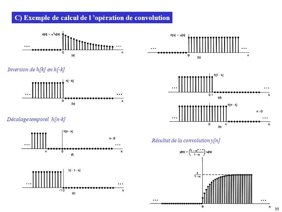 C) Exemple de calcul de l 'opération de convolution