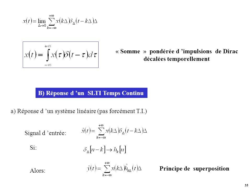 « Somme » pondérée d 'impulsions de Dirac décalées temporellement