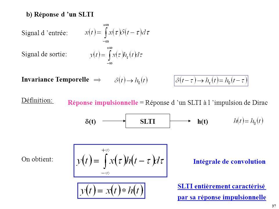 Invariance Temporelle 