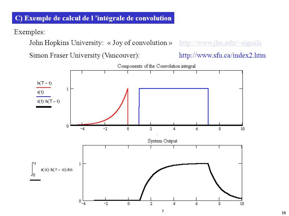 C) Exemple de calcul de l 'intégrale de convolution