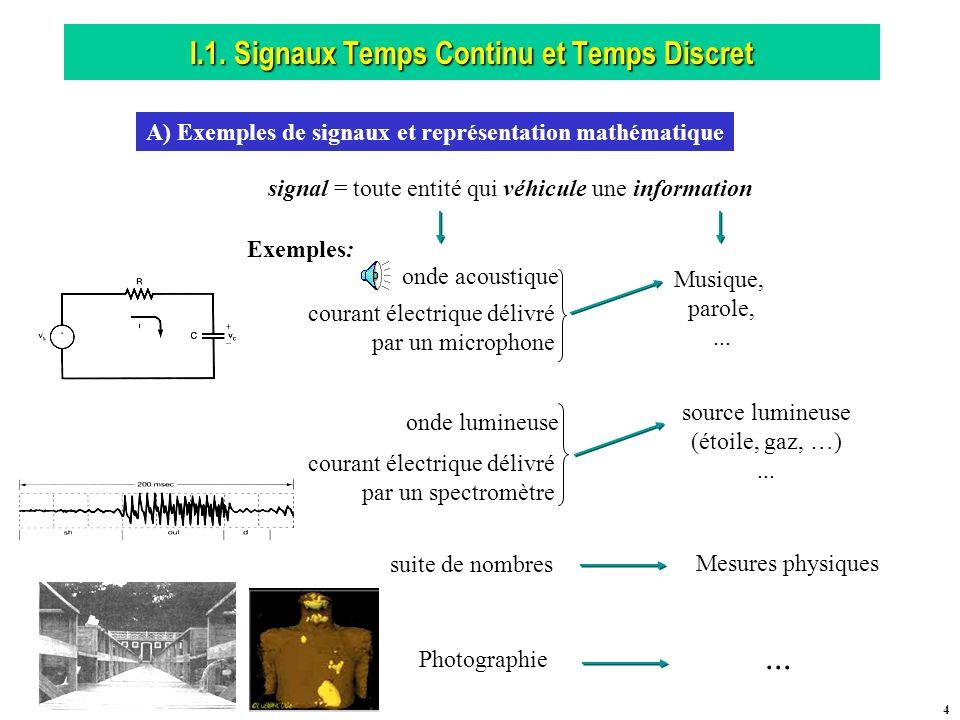I.1. Signaux Temps Continu et Temps Discret