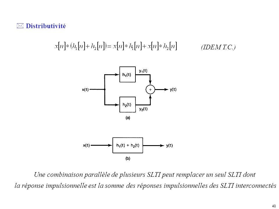 Distributivité (IDEM T.C.)