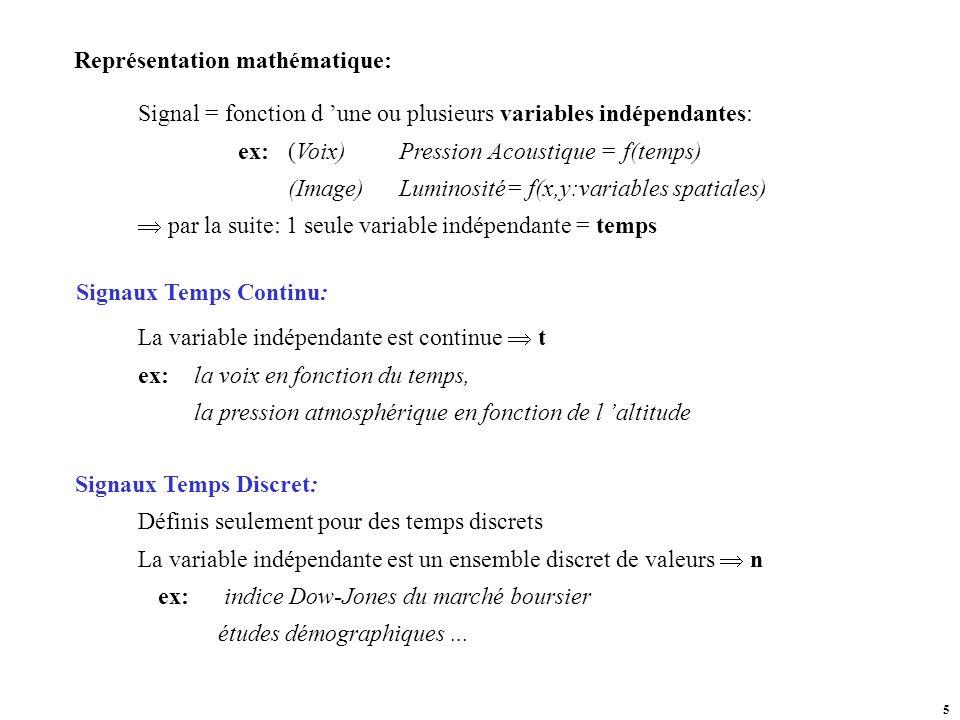 Signaux Temps Continu: Signaux Temps Discret: