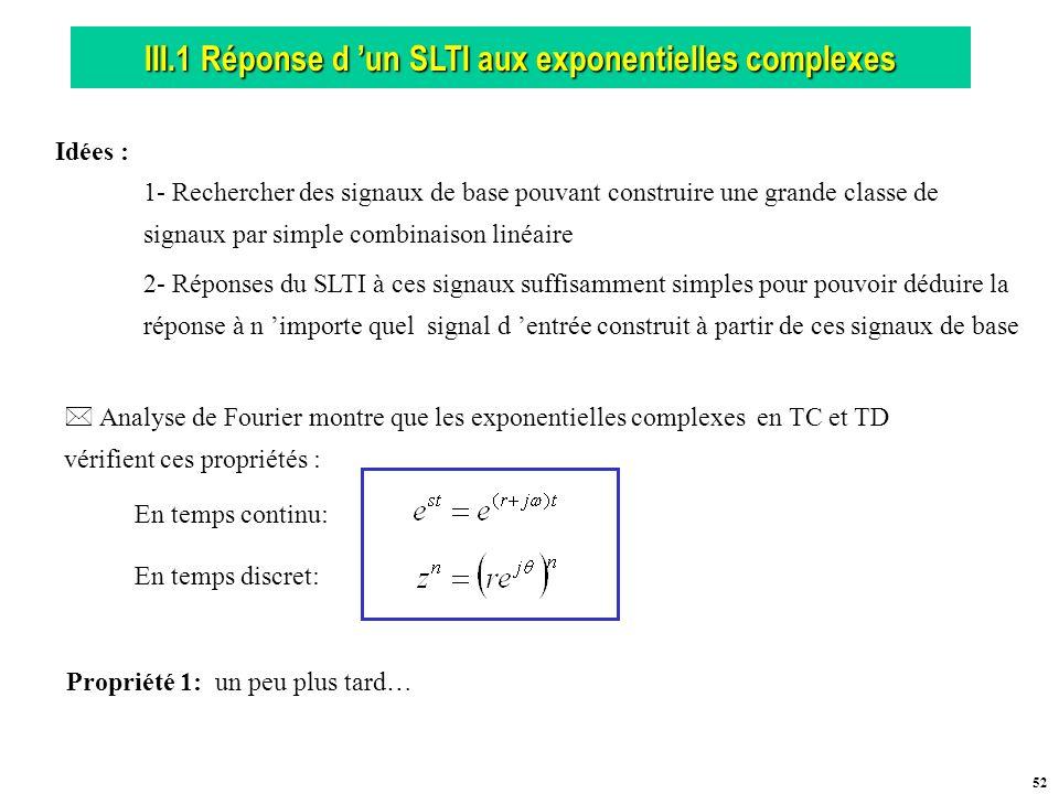 III.1 Réponse d 'un SLTI aux exponentielles complexes