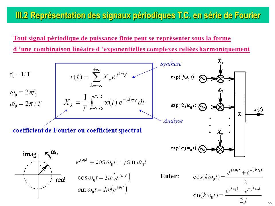 III.2 Représentation des signaux périodiques T.C. en série de Fourier