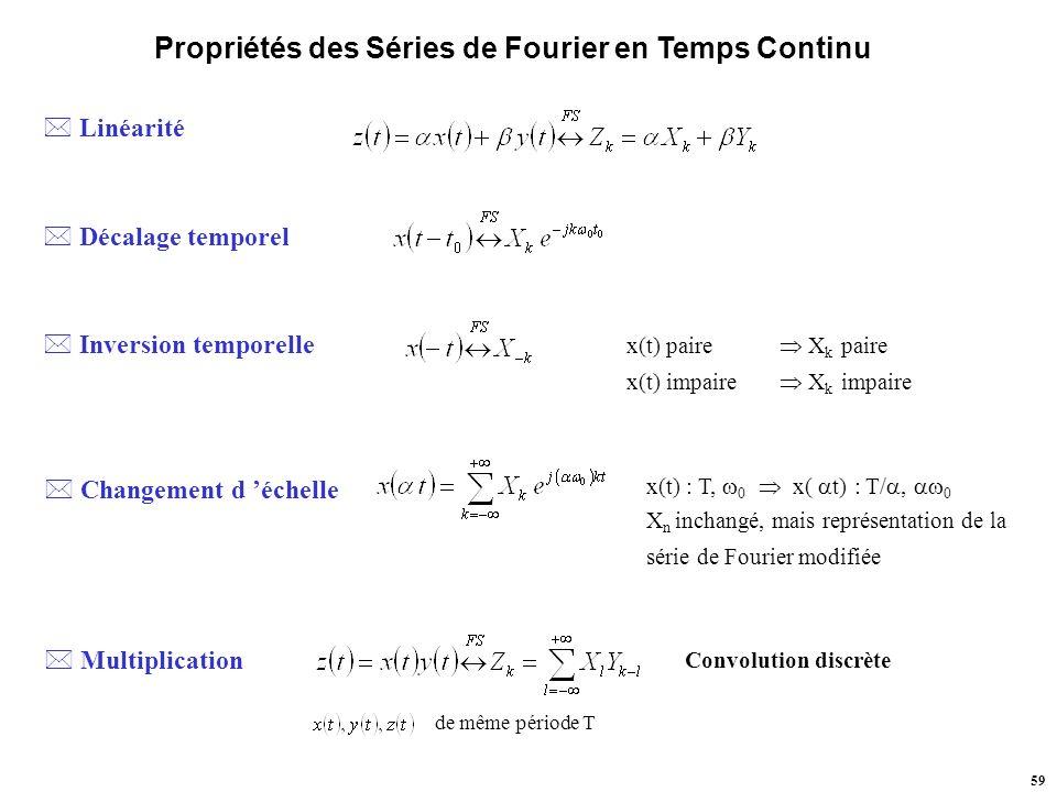 Propriétés des Séries de Fourier en Temps Continu