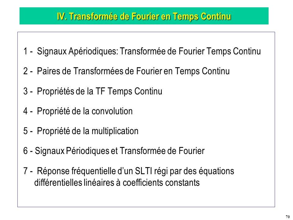 IV. Transformée de Fourier en Temps Continu