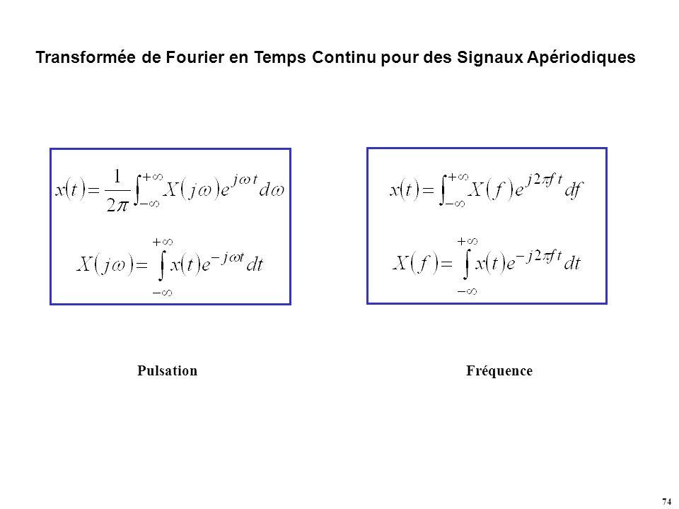 Transformée de Fourier en Temps Continu pour des Signaux Apériodiques
